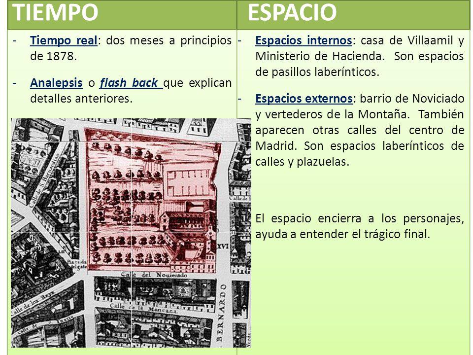 TIEMPO ESPACIO Tiempo real: dos meses a principios de 1878.