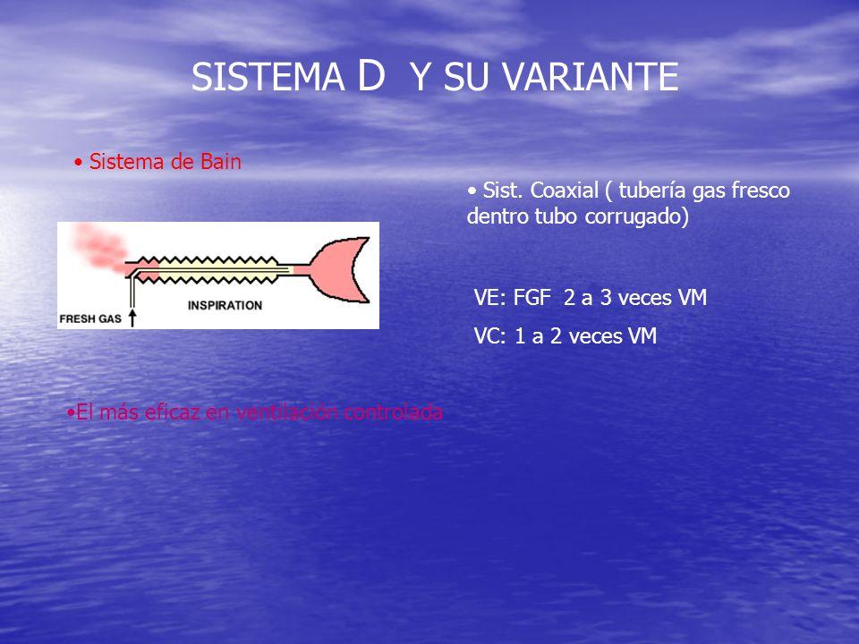 SISTEMA D Y SU VARIANTE Sistema de Bain