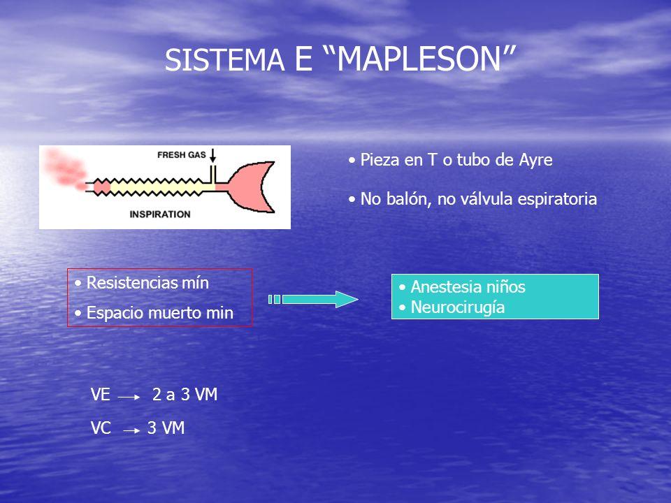 SISTEMA E MAPLESON Pieza en T o tubo de Ayre