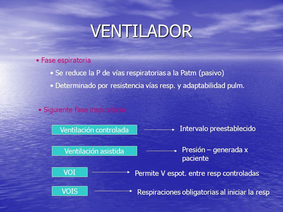 Ventilación controlada