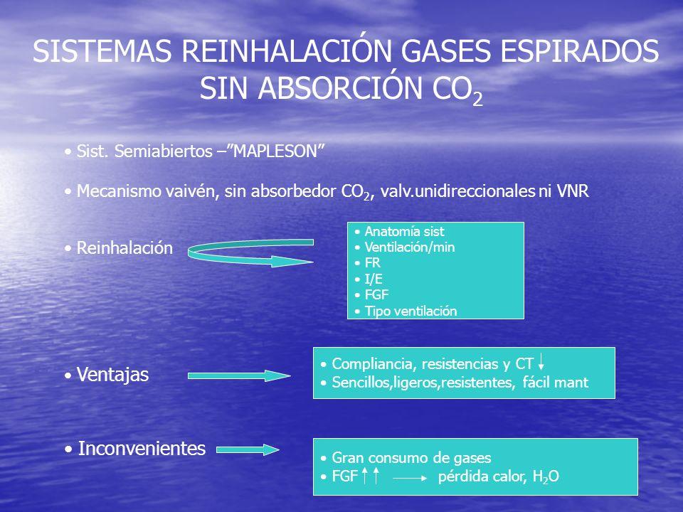 SISTEMAS REINHALACIÓN GASES ESPIRADOS SIN ABSORCIÓN CO2