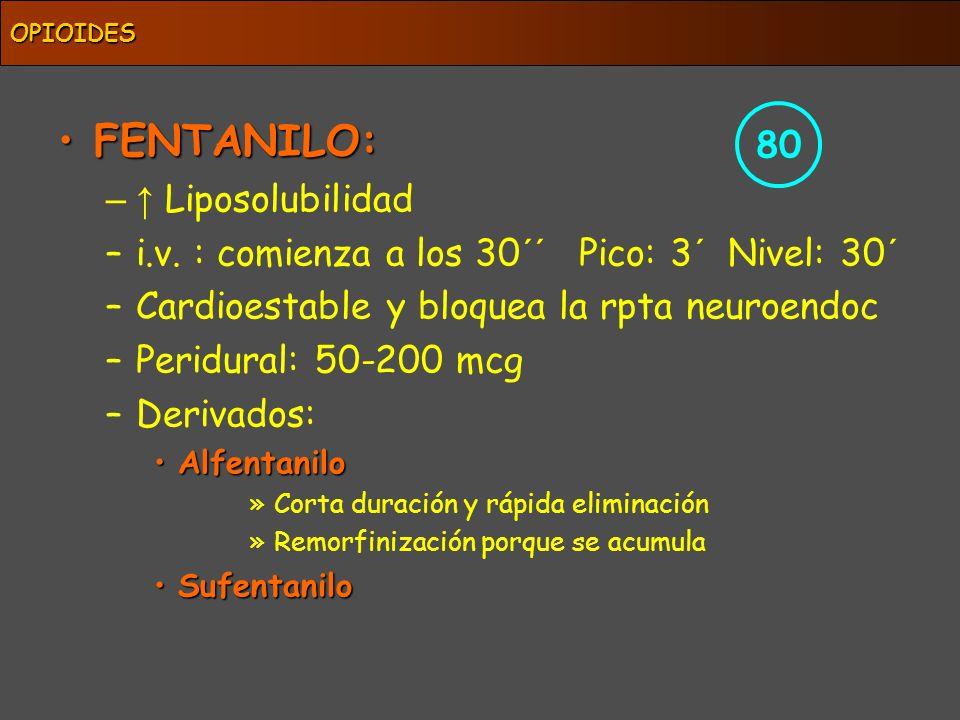 FENTANILO: 80 ↑ Liposolubilidad