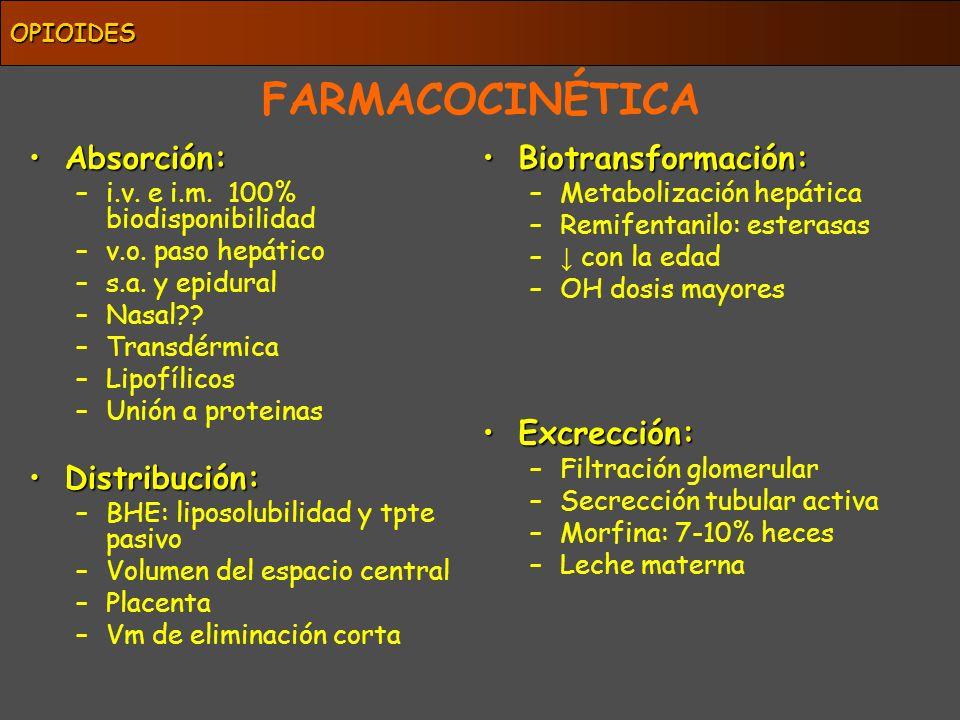 FARMACOCINÉTICA Absorción: Distribución: Biotransformación: