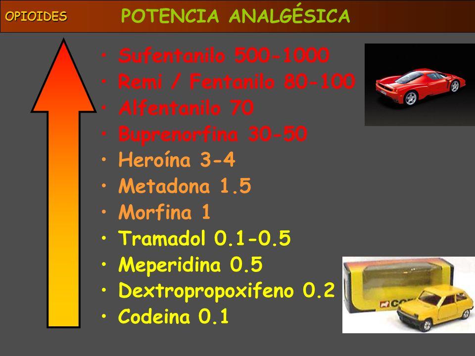 Sufentanilo 500-1000 Remi / Fentanilo 80-100 Alfentanilo 70