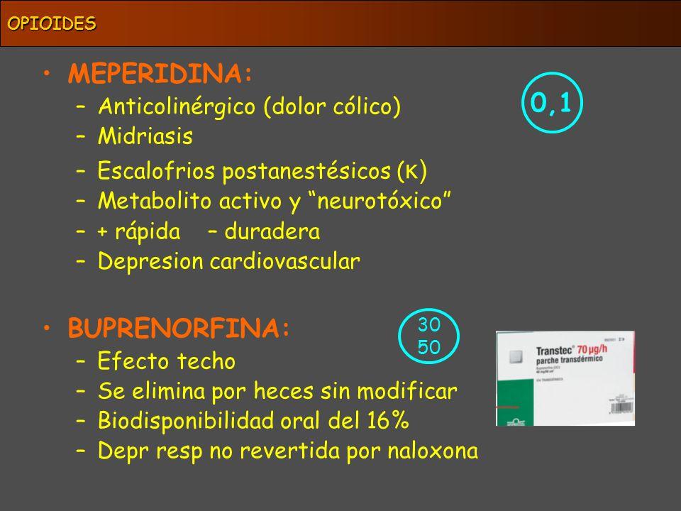 MEPERIDINA: 0,1 BUPRENORFINA: Anticolinérgico (dolor cólico) Midriasis