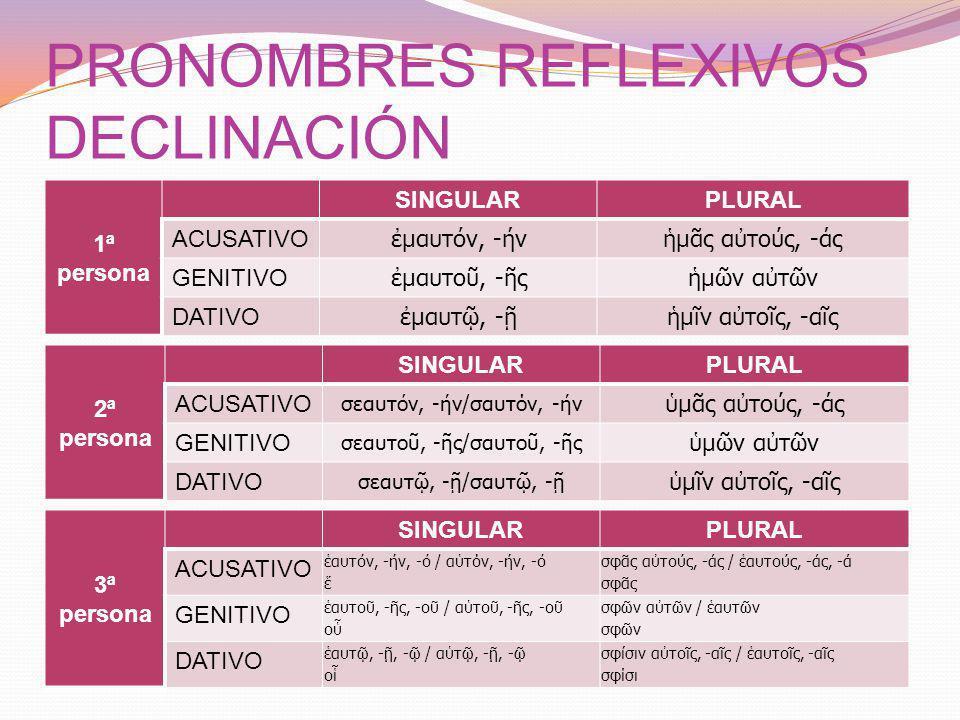 PRONOMBRES REFLEXIVOS DECLINACIÓN