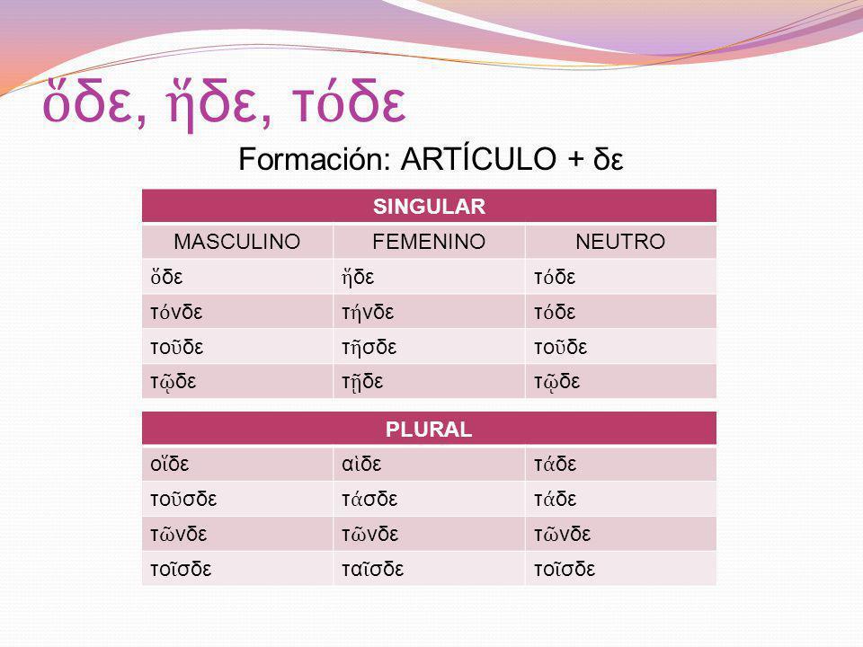 Formación: ARTÍCULO + δε