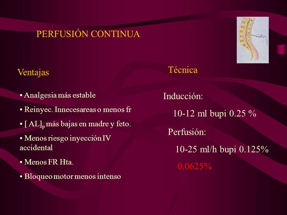 PERFUSIÓN CONTINUA Técnica Ventajas Inducción: 10-12 ml bupi 0.25 %