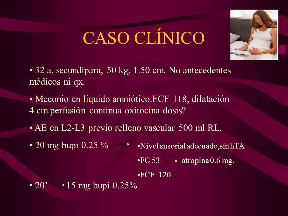 CASO CLÍNICO 32 a, secundípara, 50 kg, 1.50 cm. No antecedentes médicos ni qx.