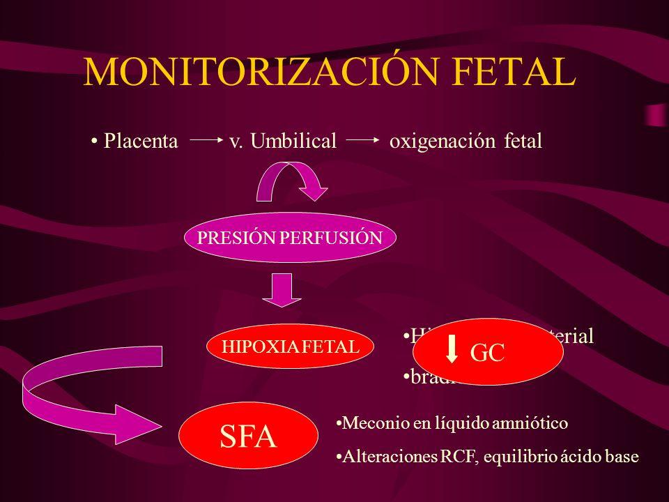 MONITORIZACIÓN FETAL SFA GC Placenta v. Umbilical oxigenación fetal