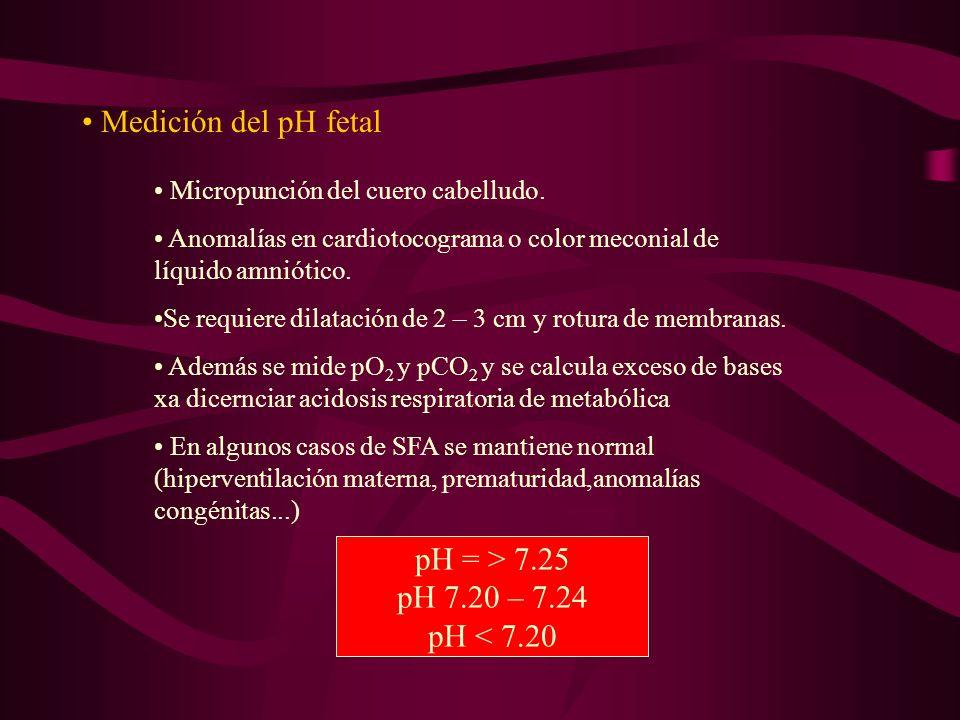 Medición del pH fetal pH = > 7.25 pH 7.20 – 7.24 pH < 7.20