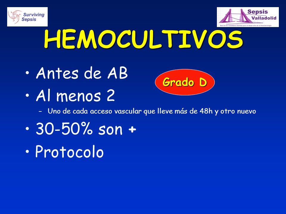 HEMOCULTIVOS Antes de AB Al menos 2 30-50% son + Protocolo Grado D