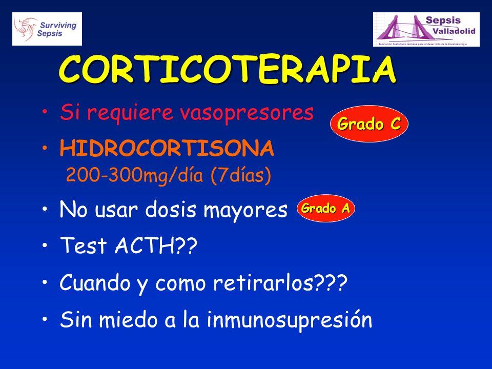 CORTICOTERAPIA Si requiere vasopresores HIDROCORTISONA