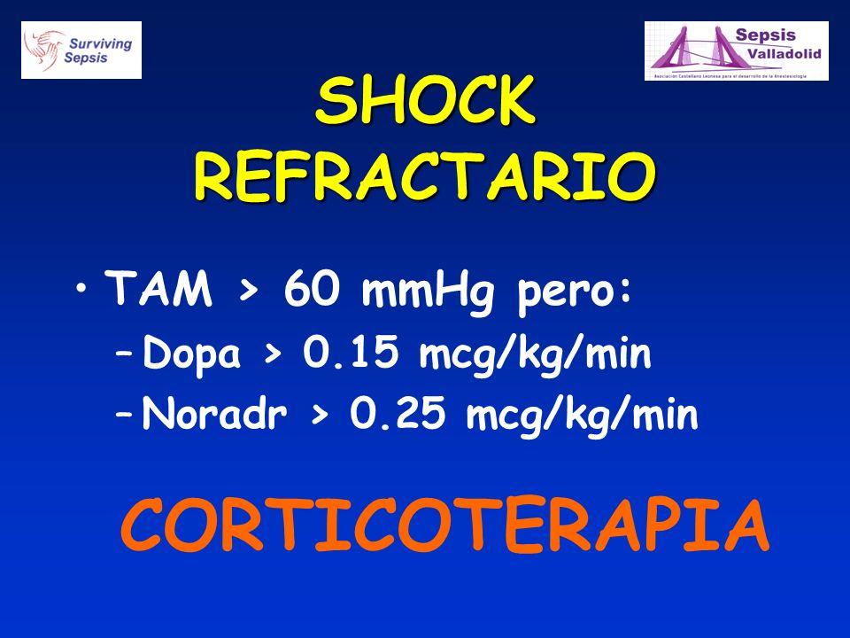 CORTICOTERAPIA SHOCK REFRACTARIO TAM > 60 mmHg pero: