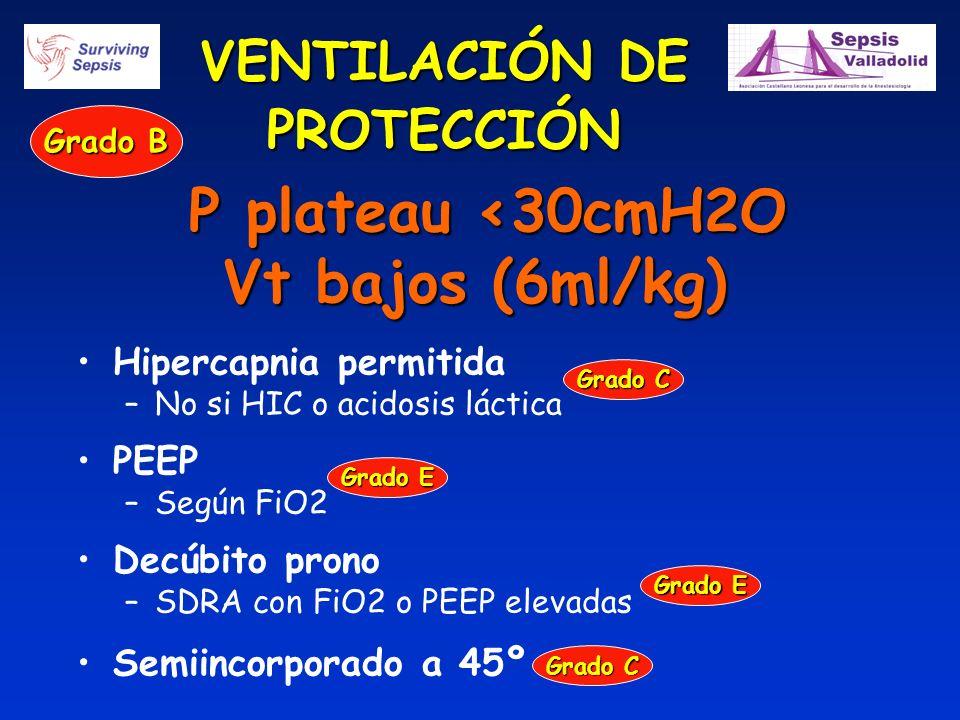 VENTILACIÓN DE PROTECCIÓN