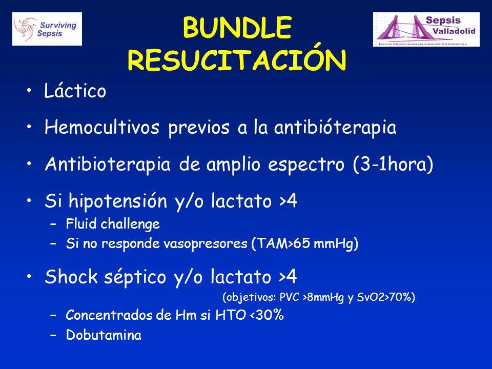 BUNDLE RESUCITACIÓN Láctico Hemocultivos previos a la antibióterapia