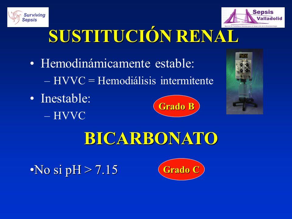 SUSTITUCIÓN RENAL BICARBONATO