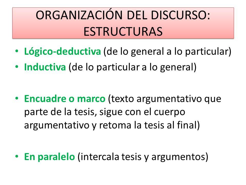 ORGANIZACIÓN DEL DISCURSO: ESTRUCTURAS
