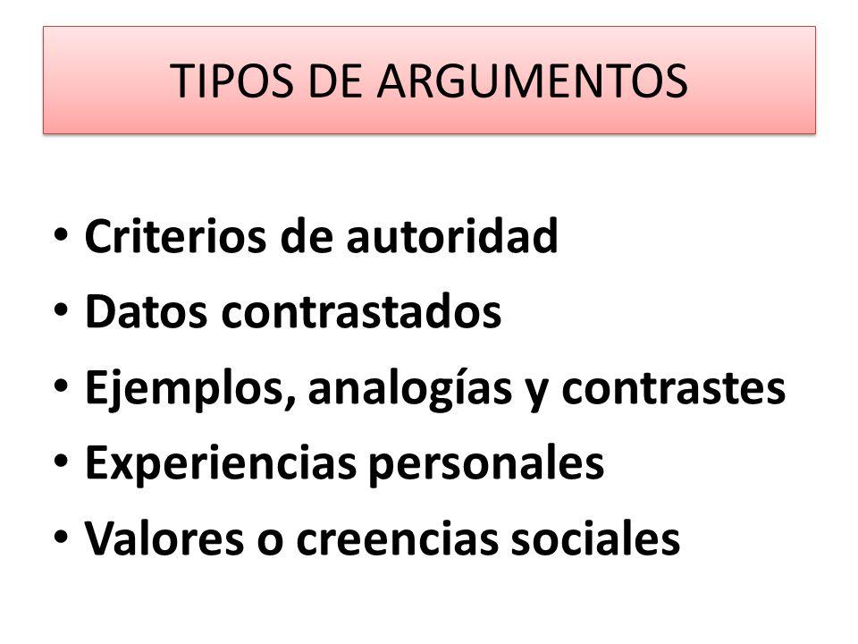 TIPOS DE ARGUMENTOS Criterios de autoridad. Datos contrastados. Ejemplos, analogías y contrastes.