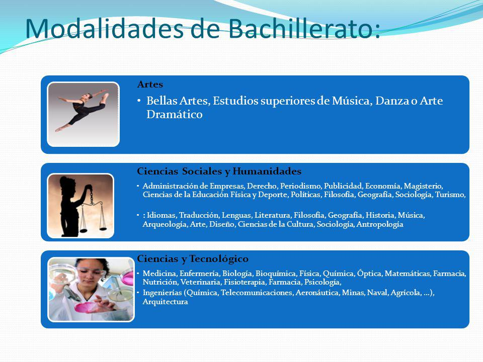 Modalidades de Bachillerato: