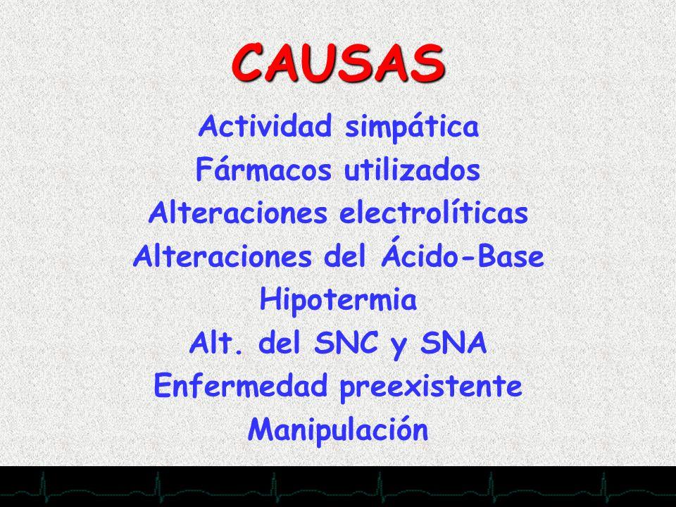 CAUSAS Actividad simpática Fármacos utilizados