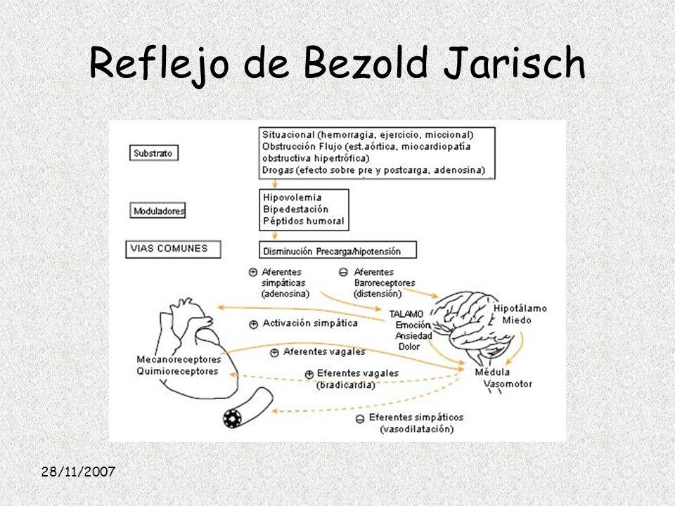 Reflejo de Bezold Jarisch