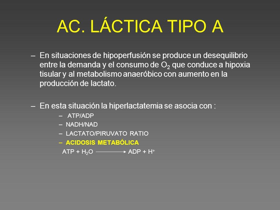 AC. LÁCTICA TIPO A