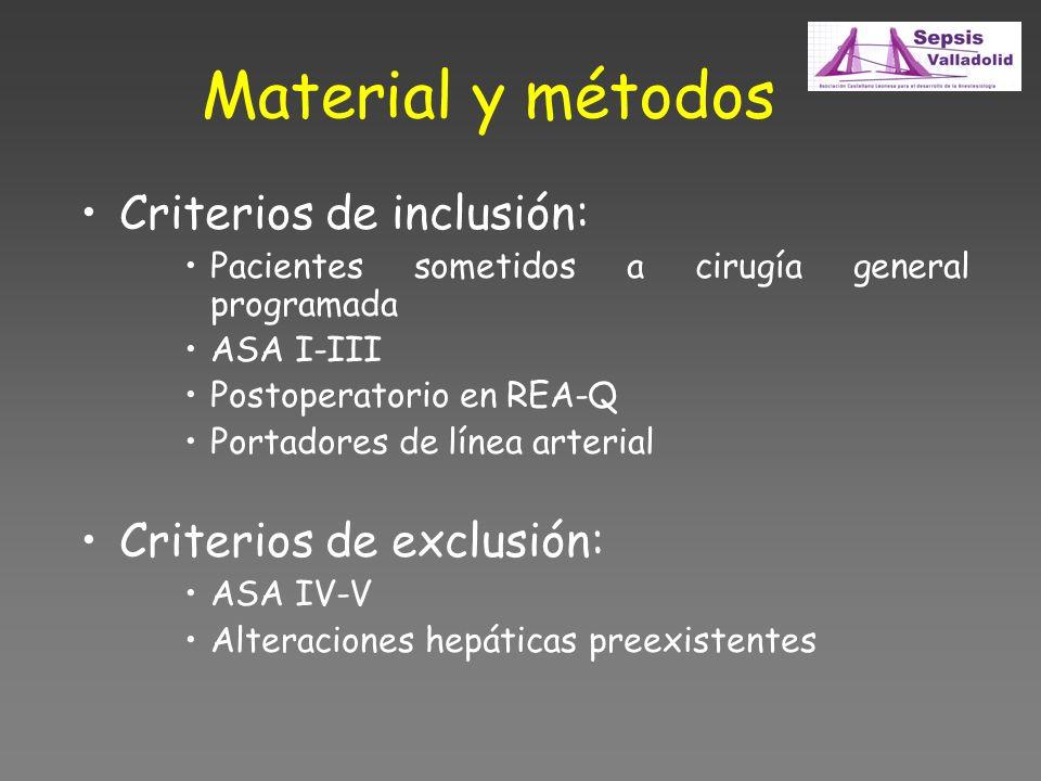 Material y métodos Criterios de inclusión: Criterios de exclusión: