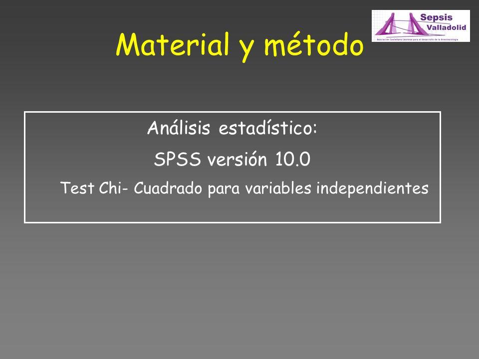 Material y método Análisis estadístico: SPSS versión 10.0