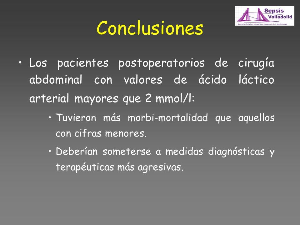 Conclusiones Los pacientes postoperatorios de cirugía abdominal con valores de ácido láctico arterial mayores que 2 mmol/l:
