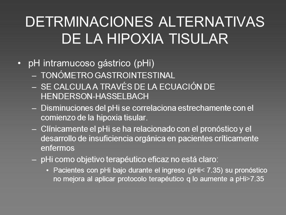 DETRMINACIONES ALTERNATIVAS DE LA HIPOXIA TISULAR