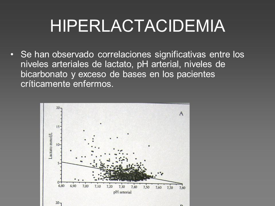 HIPERLACTACIDEMIA