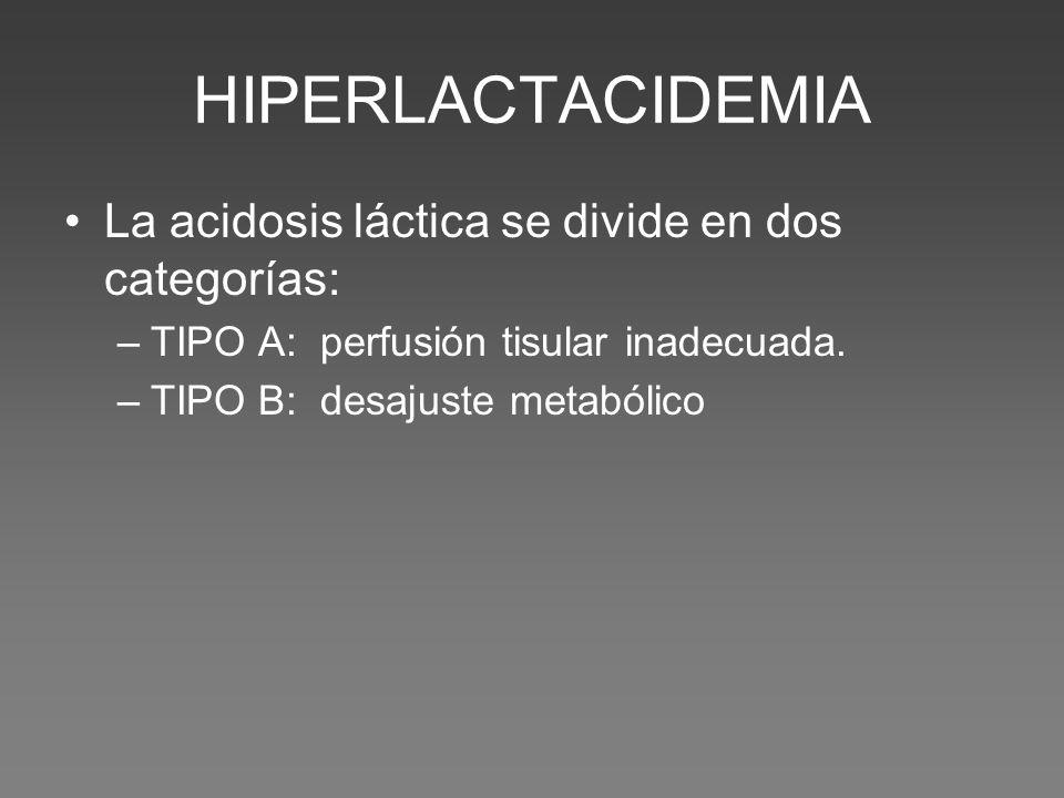 HIPERLACTACIDEMIA La acidosis láctica se divide en dos categorías: