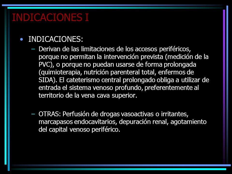 INDICACIONES I INDICACIONES: