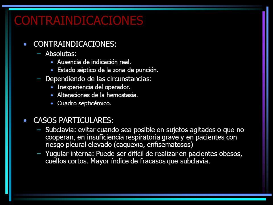 CONTRAINDICACIONES CONTRAINDICACIONES: CASOS PARTICULARES: Absolutas: