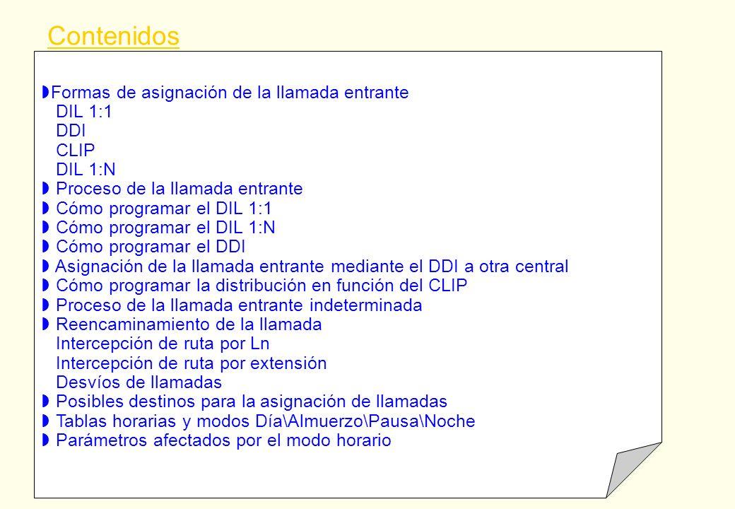 Contenidos Formas de asignación de la llamada entrante DIL 1:1 DDI