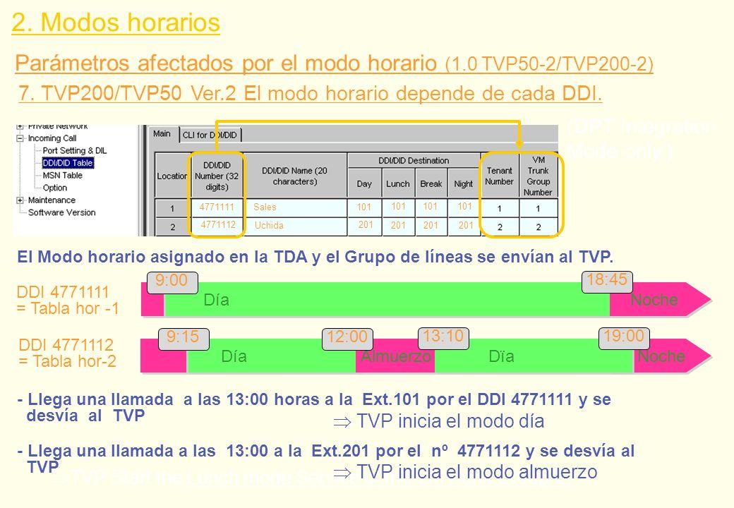 2. Modos horariosParámetros afectados por el modo horario (1.0 TVP50-2/TVP200-2) 7. TVP200/TVP50 Ver.2 El modo horario depende de cada DDI.
