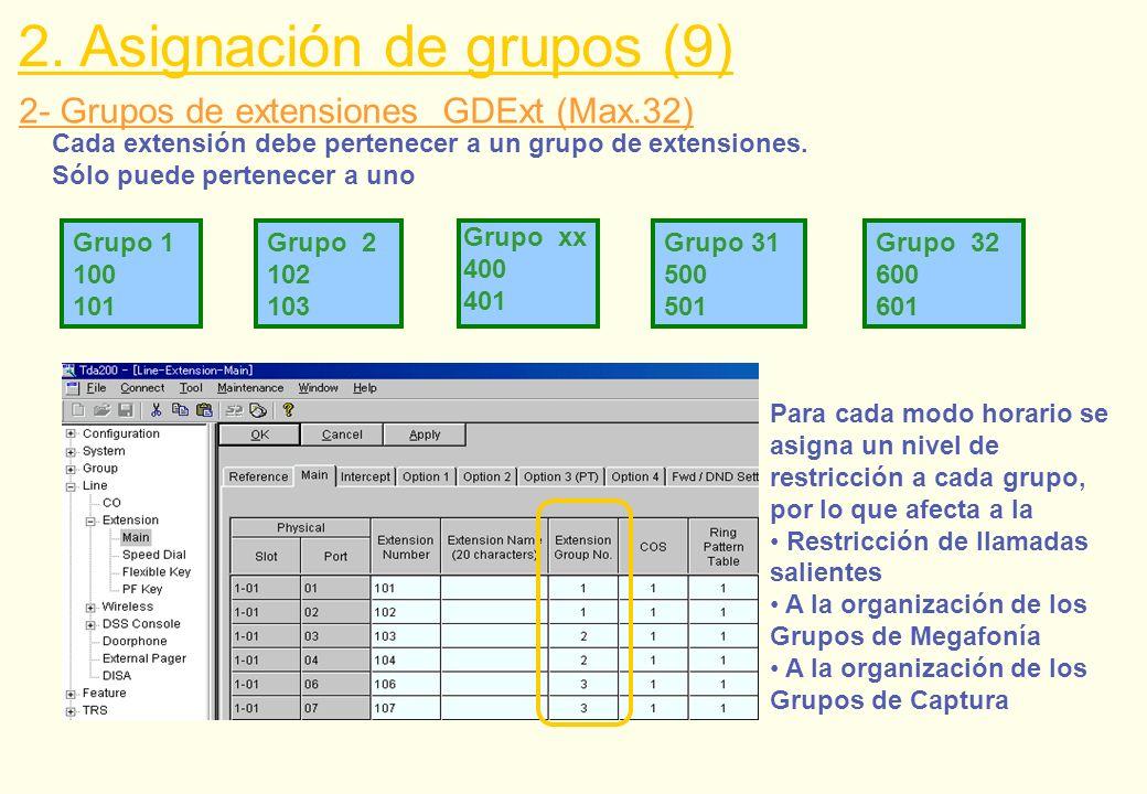 2. Asignación de grupos (9)