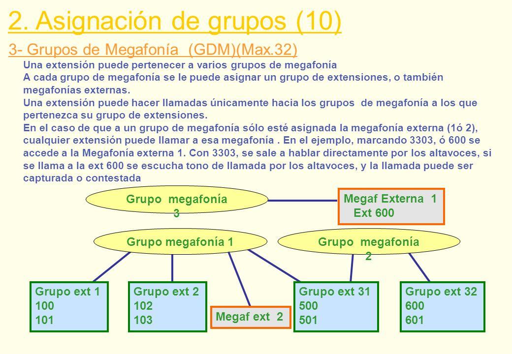 2. Asignación de grupos (10)