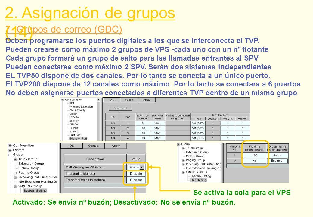 2. Asignación de grupos (14)