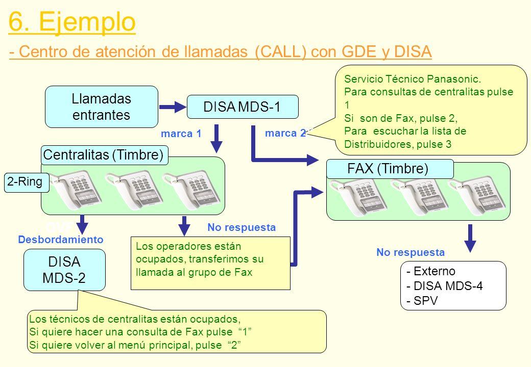 6. Ejemplo - Centro de atención de llamadas (CALL) con GDE y DISA
