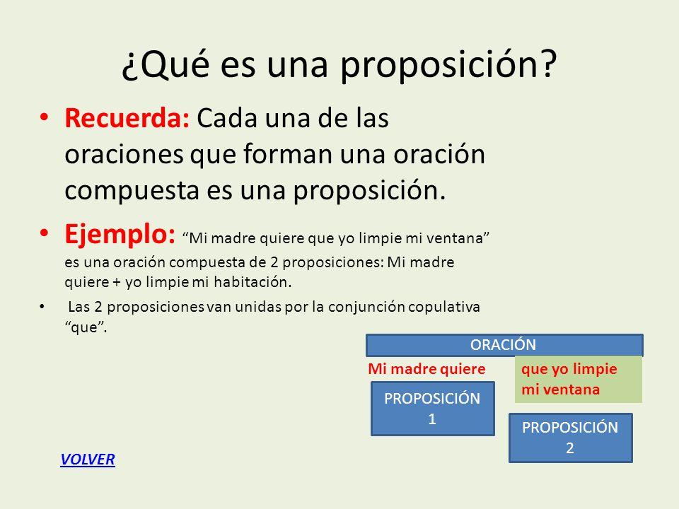 ¿Qué es una proposición