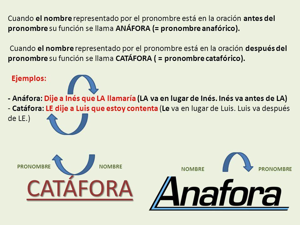 Cuando el nombre representado por el pronombre está en la oración antes del pronombre su función se llama ANÁFORA (= pronombre anafórico).