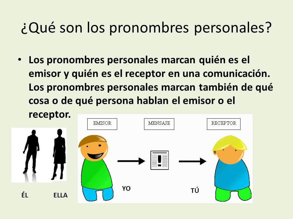 ¿Qué son los pronombres personales