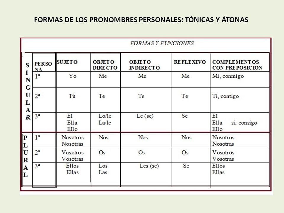 FORMAS DE LOS PRONOMBRES PERSONALES: TÓNICAS Y ÁTONAS