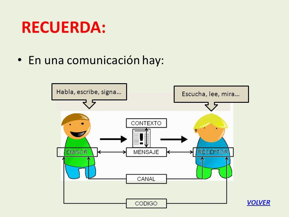 RECUERDA: En una comunicación hay: Habla, escribe, signa…