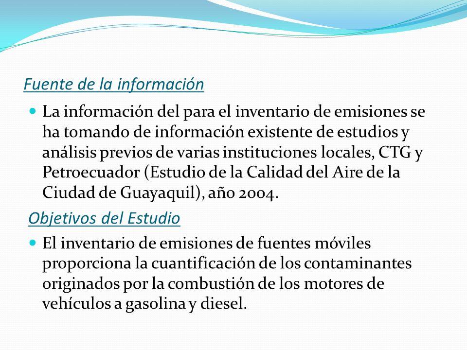 Fuente de la información