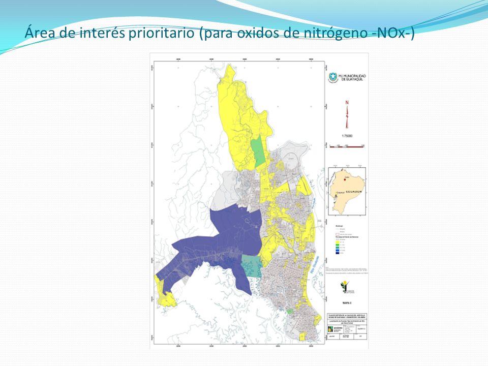 Área de interés prioritario (para oxidos de nitrógeno -NOx-)