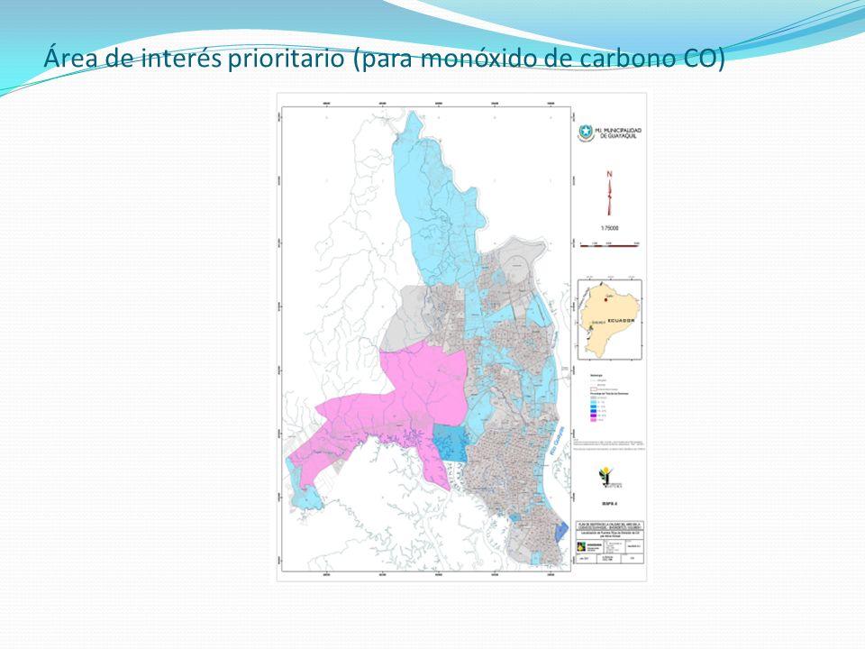 Área de interés prioritario (para monóxido de carbono CO)