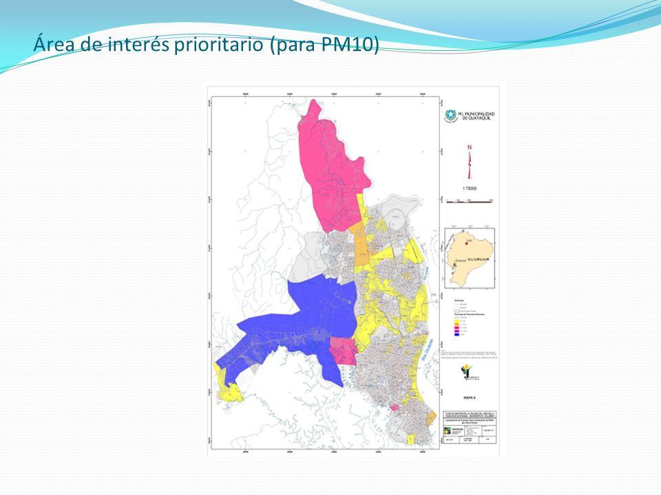 Área de interés prioritario (para PM10)